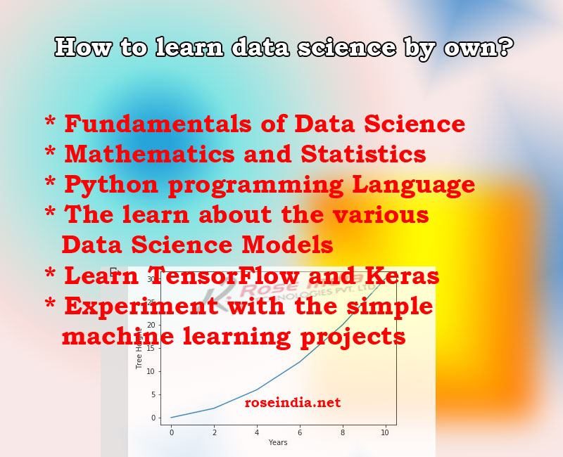How to learn data science by own?