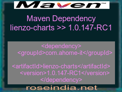 Maven dependency of lienzo-charts version 1.0.147-RC1