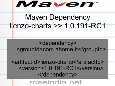 Maven dependency of lienzo-charts version 1.0.191-RC1