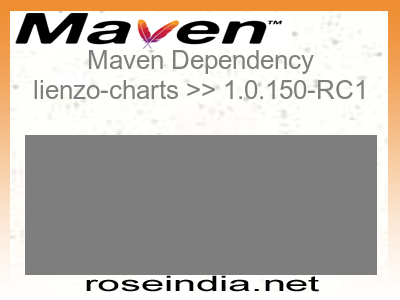Maven dependency of lienzo-charts version 1.0.150-RC1