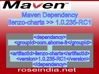 Maven dependency of lienzo-charts version 1.0.235-RC1