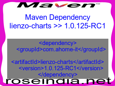 Maven dependency of lienzo-charts version 1.0.125-RC1