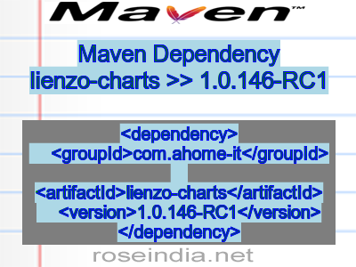 Maven dependency of lienzo-charts version 1.0.146-RC1