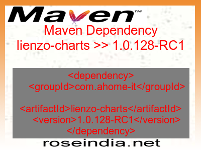 Maven dependency of lienzo-charts version 1.0.128-RC1
