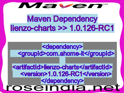 Maven dependency of lienzo-charts version 1.0.126-RC1