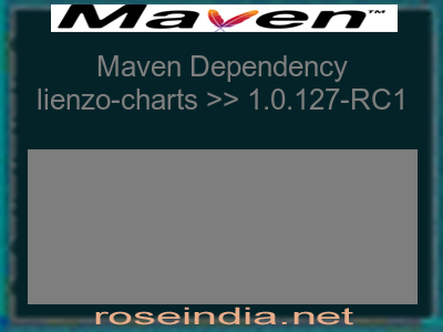 Maven dependency of lienzo-charts version 1.0.127-RC1