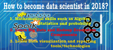 How to become data scientist in 2018 and grab highly paid jobs?