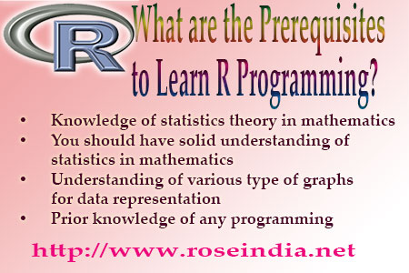 What are the Prerequisites to Learn R Programming and what to go about learning R Programming?